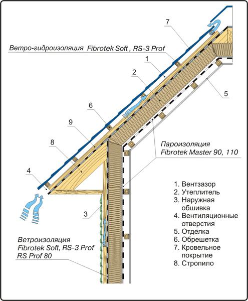 латунный профиль уголок