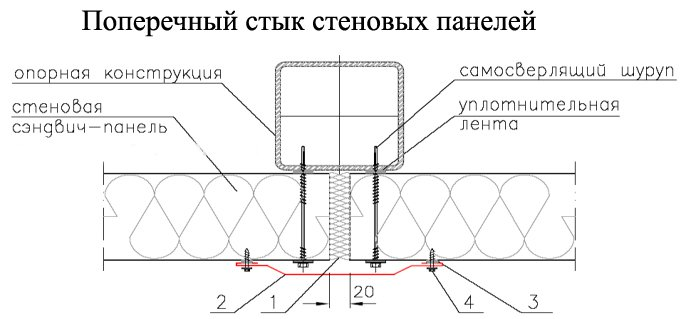 Схема усилителя электроника д1-012