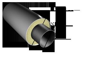 Тендер № 31907443412 | Трубы стальные в ППУ изоляции