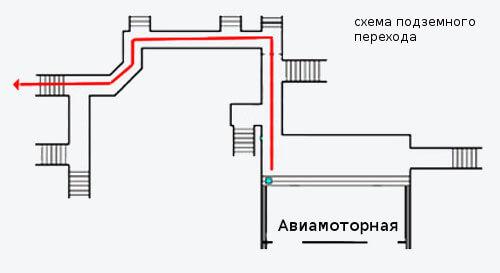схема подземного перехода